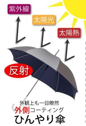 機能性日傘説明